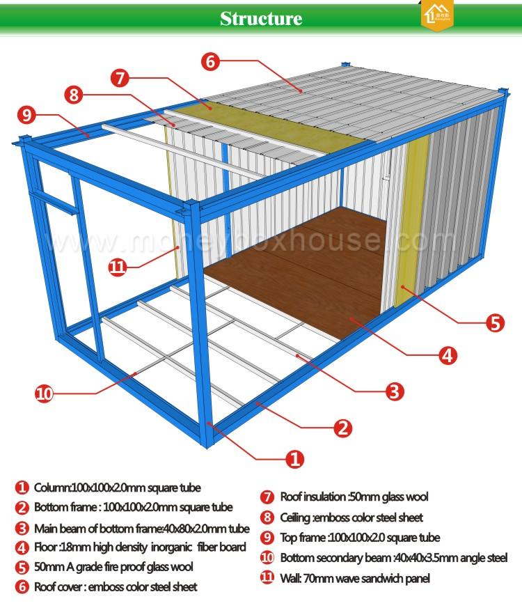 Kaufen sie 1099usd nur diy shipping container haus zu for Container haus hersteller