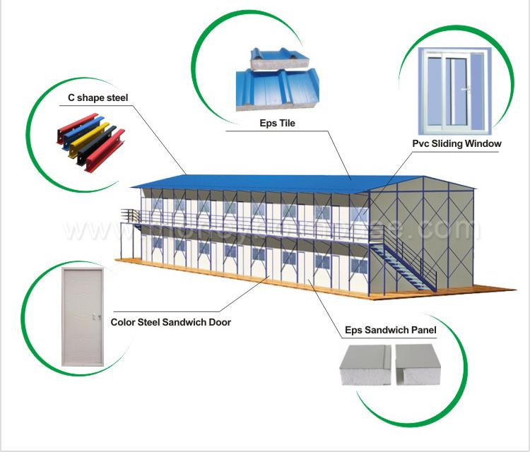 Kaufen Sie LightFrame Vorgefertigte Steel Building Industriellen ...